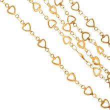 Edelstahl Gliederkette (10 x 5 mm) Gold (1 Meter)